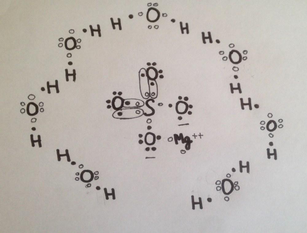 medium resolution of lewis structure epsom saltlewis diagram so4 19