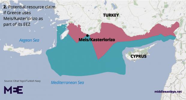 Η ουσιαστική συνεπαγωγή της συμφωνίας οριοθέτησης ΑΟΖ μεταξύ Ελλάδας και Αιγύπτου – Άρθρο του Χρ. Γκουγκουρέλα