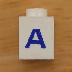 ACTA – Anti-Counterfeiting Trade Agreement