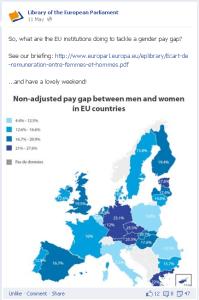 Pay-gap Facebook post