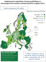Employment Agriculture