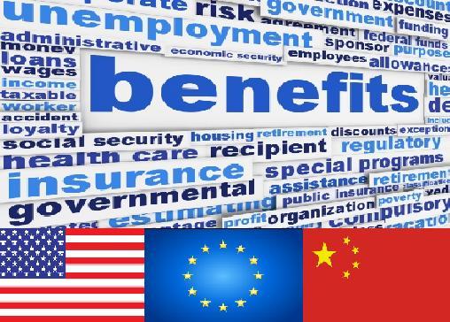 Social welfare protection: the EU, USA and China