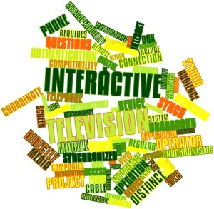 Word cloud for Interactive television