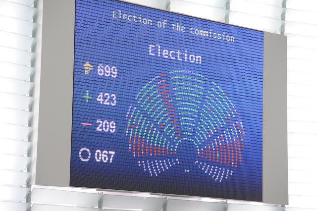 From Santer to Barroso: how strongly EP supported them?