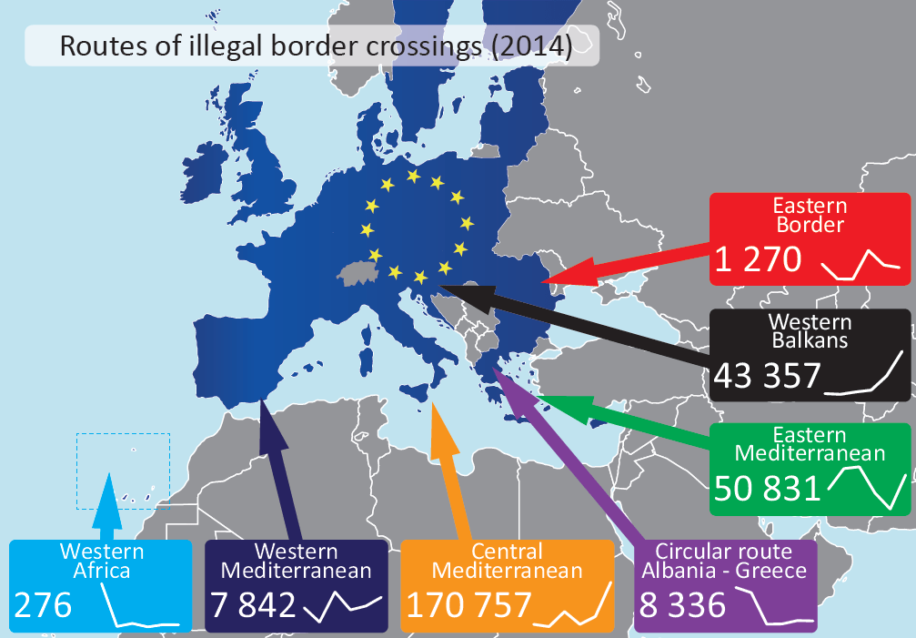 Irregular immigration in the EU: Facts and Figures