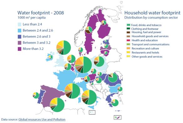 Water footprint - 2008. 1000 m3 per capita