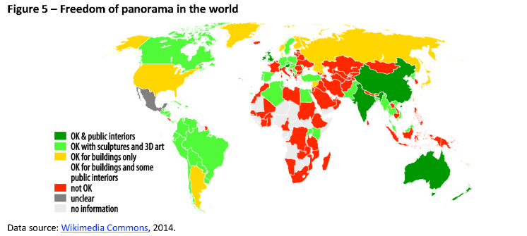 Freedom of panorama in the world