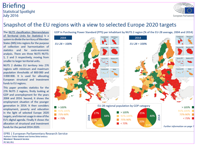 Snapshot of the EU regions: looking at selected Europe 2020 targets