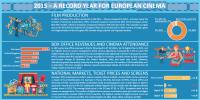 2015-a-record-year-for-european-cinema