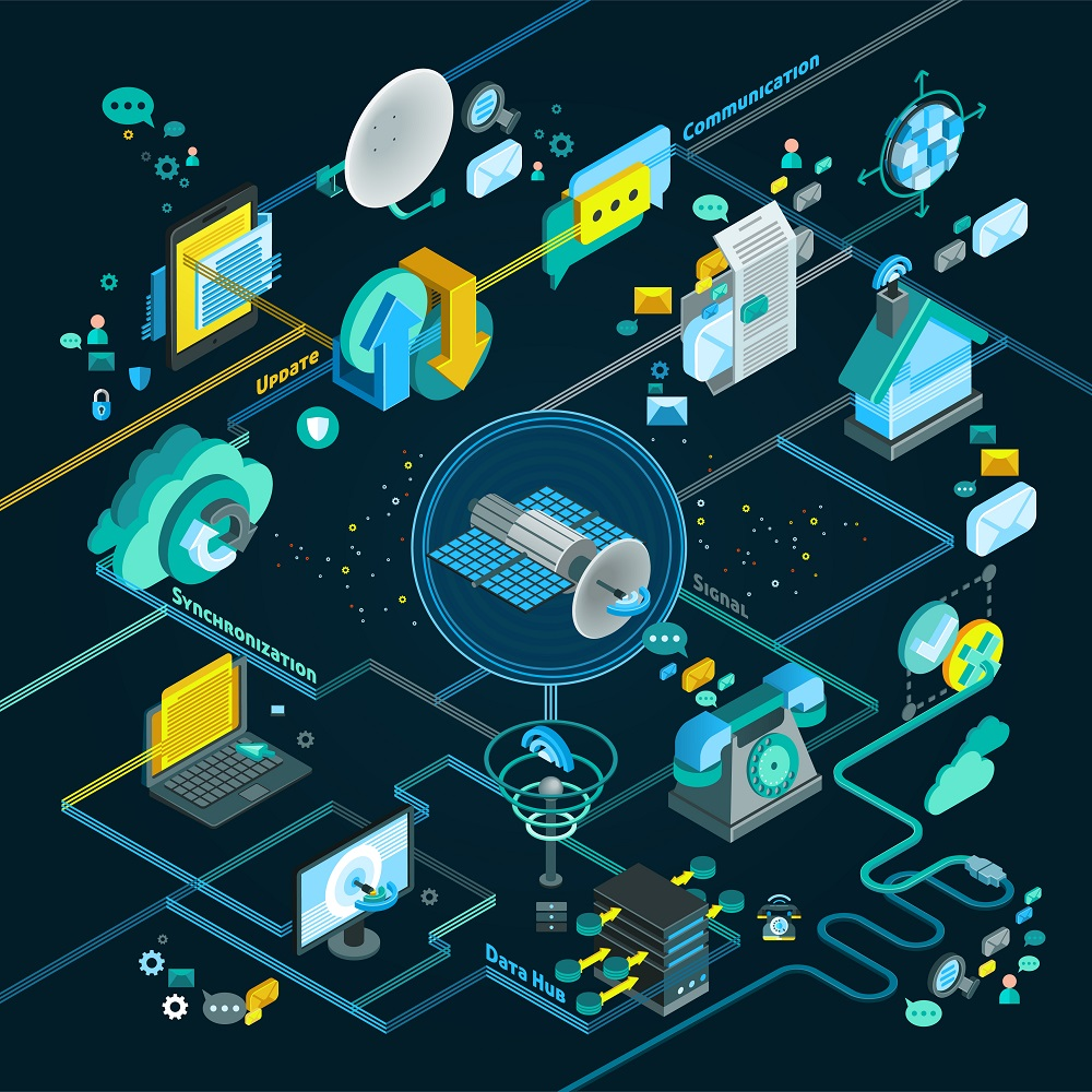 Body of European Regulators for Electronic Communications (BEREC) [EU Legislation in Progress]