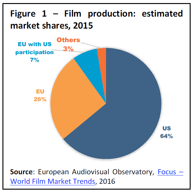 LUX Prize – Ten years of support for EU cinema