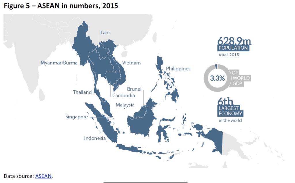 Driving trade in the ASEAN region Progress of FTA negotiations