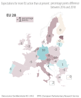 Figure 3 - Expectations for more EU action than at present: percentage points difference between 2016 and 2018