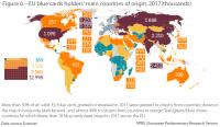 Figure 6 – EU blue card holders' main countries of origin, 2017 (thousands)