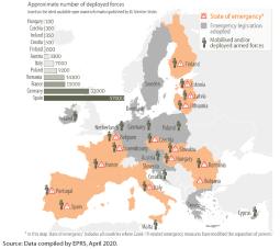 EU government responses to the coronavirus pandemic