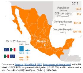 Map of Mexico with economic indicators