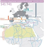 Figure 1 – Migration routes and illegal crossings to the EU
