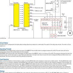 Allen Bradley Safety Wiring Diagrams Simple Trailer Diagram Sensor Schematic Symbol Great Installation Of Light Curtain Integralbook Com Flow Photoelectric
