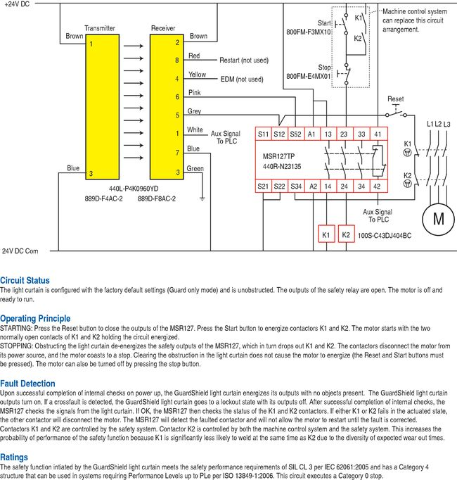 Terrific Sick Safety Relay Wiring Diagram Wiring Digital Resources Indicompassionincorg