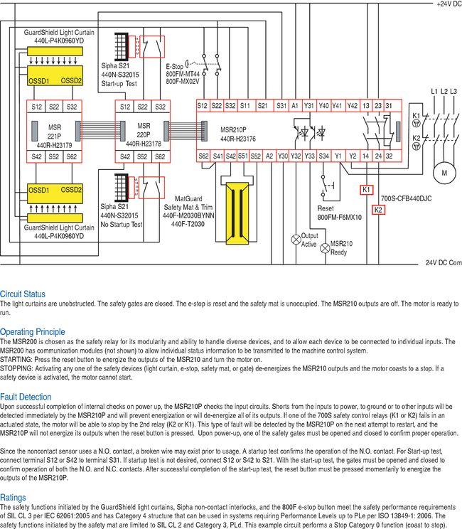 Wiring Diagram Safety Relay : Allen bradley light curtain safety relay integralbook