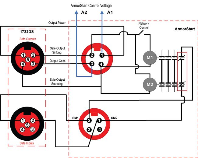44960?resize=650%2C519 5 pin trailer wiring diagram australia wirdig readingrat net 5 pin 3 phase plug wiring diagram at edmiracle.co