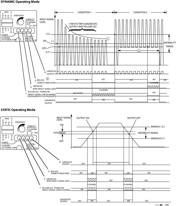 cessna 182 wiring diagram