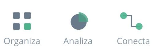 Organiza, Analiza y Conecta