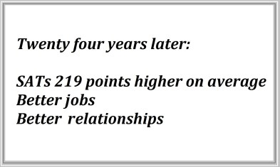 Twenty-four years later: SATs 219 points higher on average. Better jobs. Better relationships.