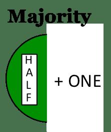 Majority Definition