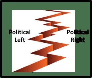 060618 political divide