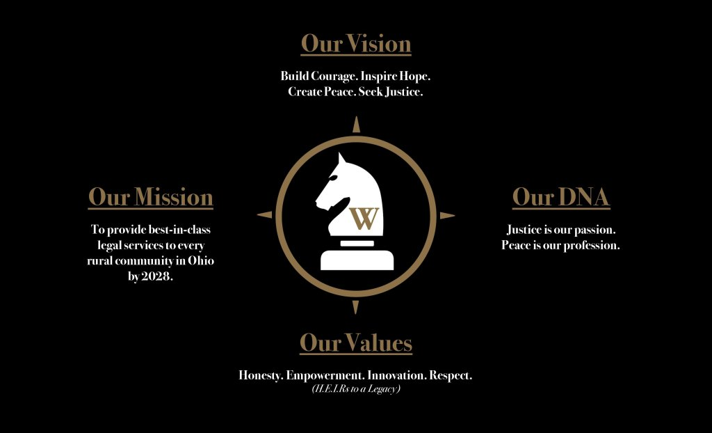 Our Vision and Values