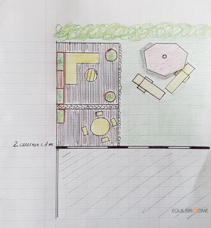 Amenager-sa-terrasse-plan-circulation