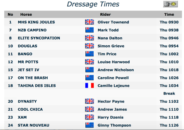 Burghley dressage times