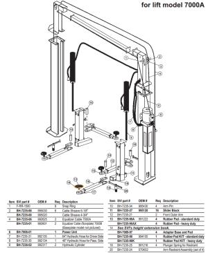 Parts DIagram for Forward 7000A