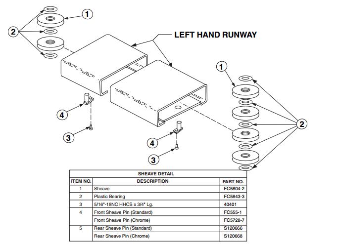 Post Lift: Four Post Lift Parts