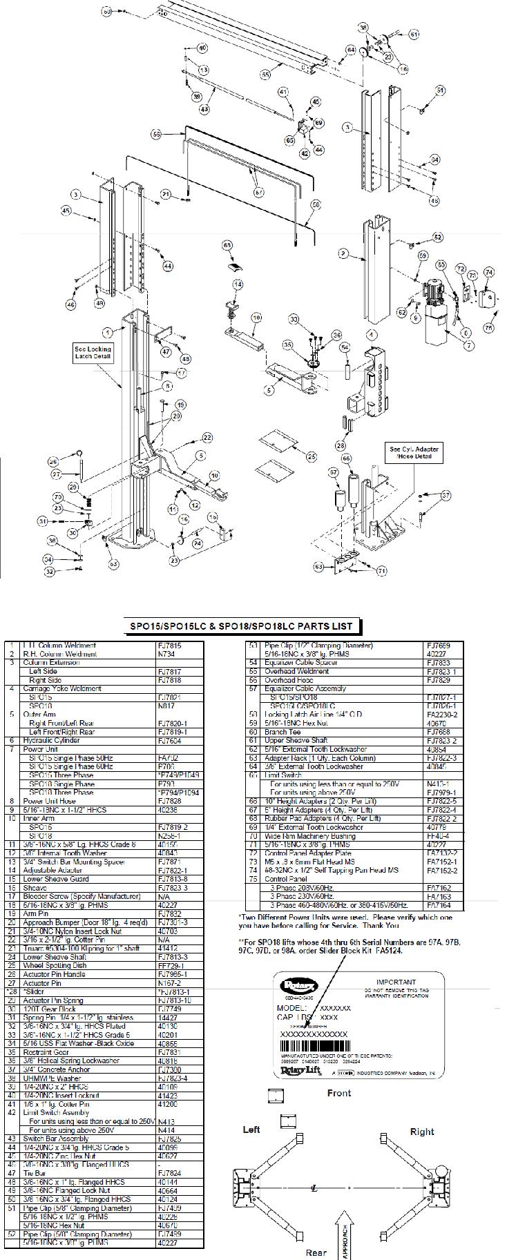 Rotary SPO18LC Parts Diagram