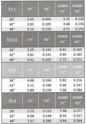 Amulet-Tilt-Bucket-Capacity-chart