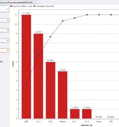 finalmente se puede generar un diagrama de pareto para identificar los equipos m s problem ticos  [ 1196 x 718 Pixel ]