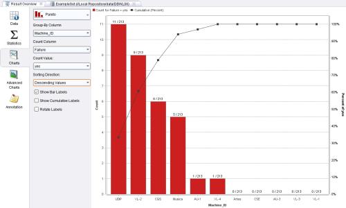 small resolution of finalmente se puede generar un diagrama de pareto para identificar los equipos m s problem ticos