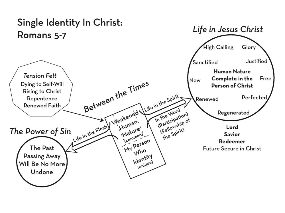 medium resolution of here is a helpful way to look at the spirit s ministry no matter who we are no matter what condition we are in the holy spirit is drawing us in one
