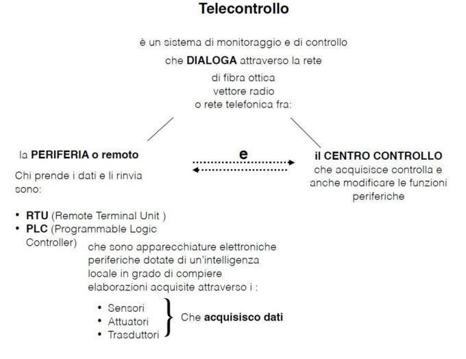 automazione e telecontrollo