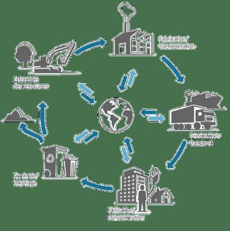 MYTHE # 3 : Produire des énergies renouvelables crée