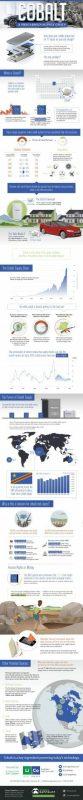 infographic-cobalt-supply-chain