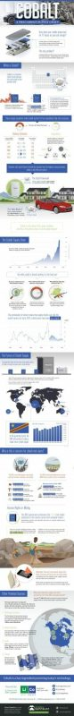 infographic-cobalt-supply-chain