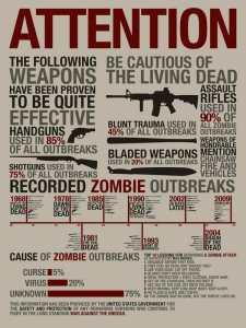 zombie_chart