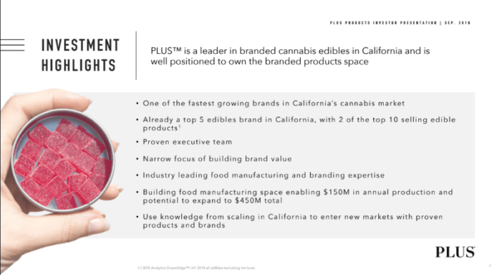 Plus Products (PLUS C) California edibles deal goes public