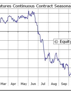 Corn charts also timiznceptzmusic rh
