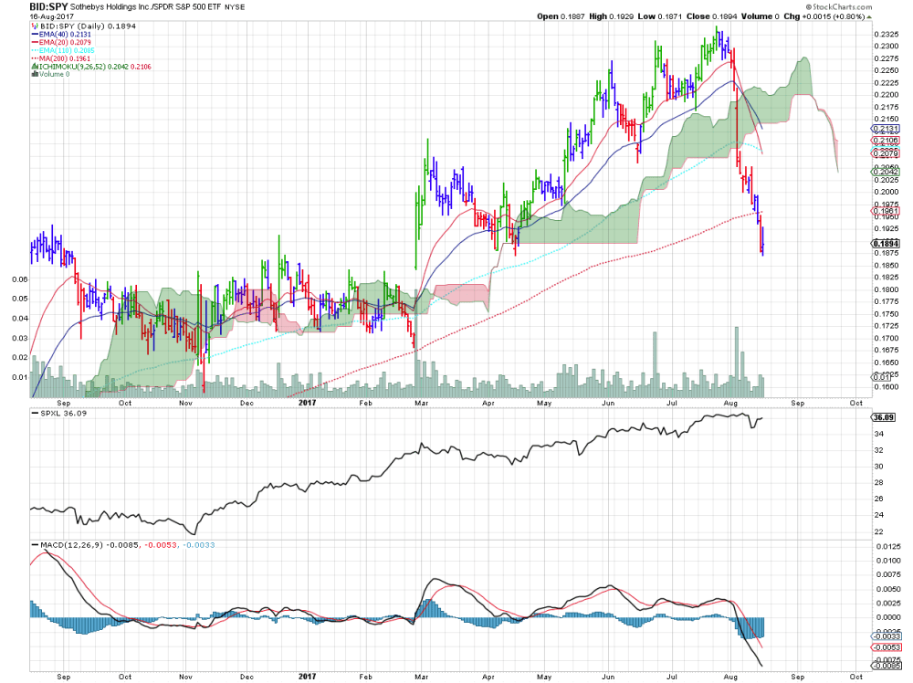 BID-SPY with Elder Impulse 08162017