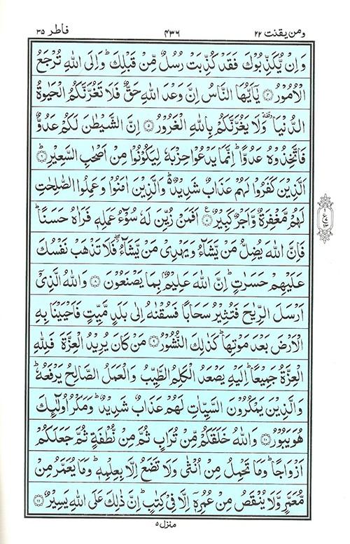 Surat Al Fathir : surat, fathir, Surah, Fatir, EQuranacademy