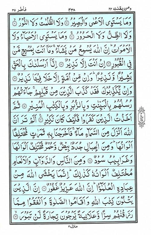 Surat Al Fathir : surat, fathir, Surah, Fatir-4, EQuranacademy